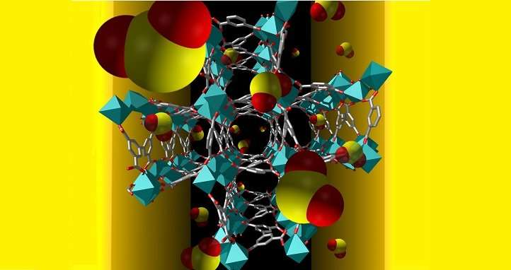 Lining MOF pockets to detect noxious gases
