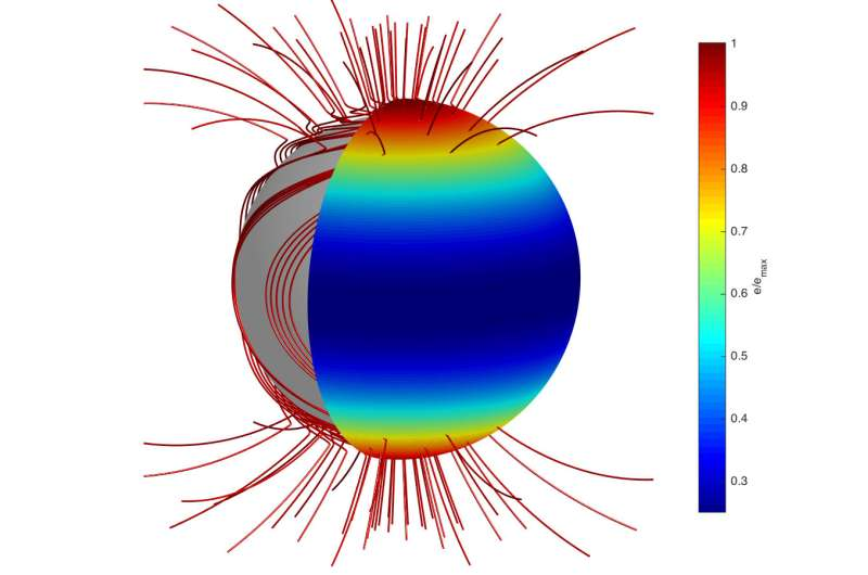 Magnetic hot spots on neutron stars survive for millions of years