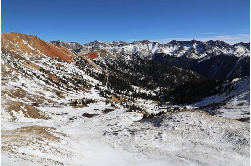Measuring snow persistence can help predict streamflow