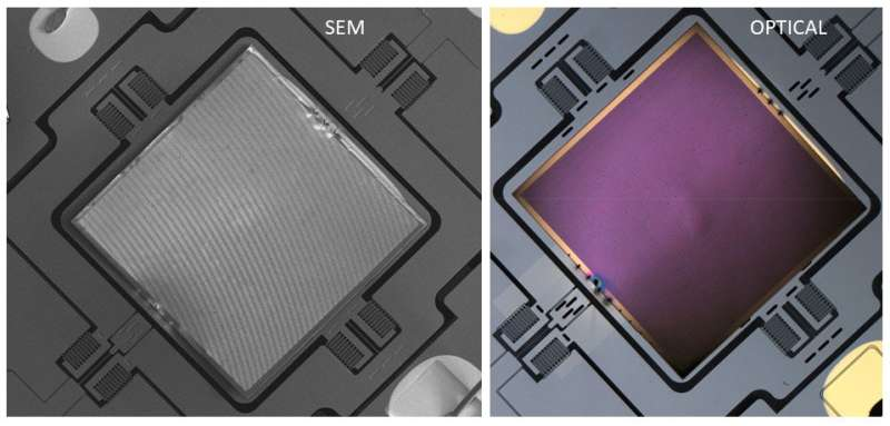 MEMS chips get metatlenses