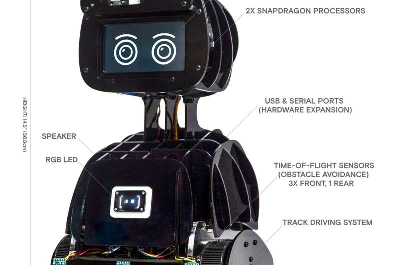 Misty Robotics seeds bright future for home, office robots