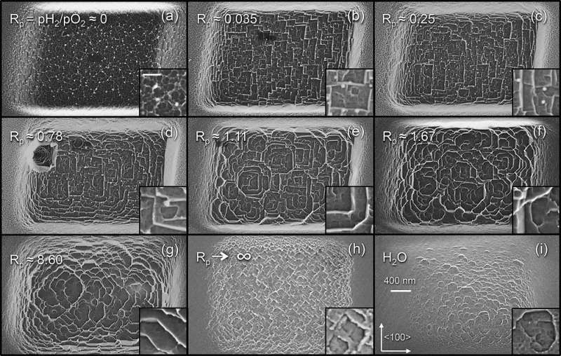 nanopatterning diamond
