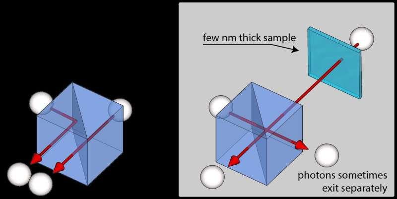 Nanoscale measurements 100x more precise, thanks to improved two-photon technique