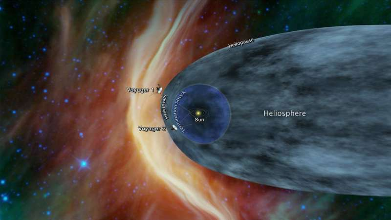 NASA Voyager 2 could be nearing interstellar space