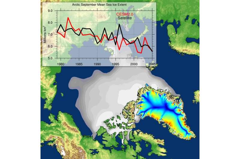 NCAR-based climate model gets a significant upgrade
