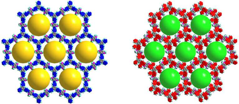 NewcCompetition for MOFs: Scientists make stronger COFs