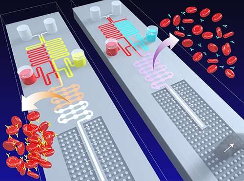 New device brings us closer to coin-sized medical labs