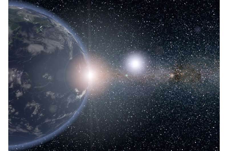 New findings from NYU Abu Dhabi and JPL about how 'giant' planets impact neighbors' habitability