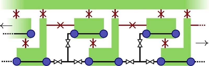 New quantum computer design to predict molecule properties