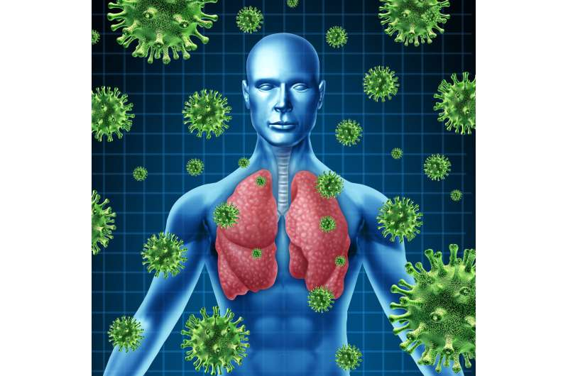 New two-in-one powder aerosol to upgrade fight against deadly superbugs in lungs