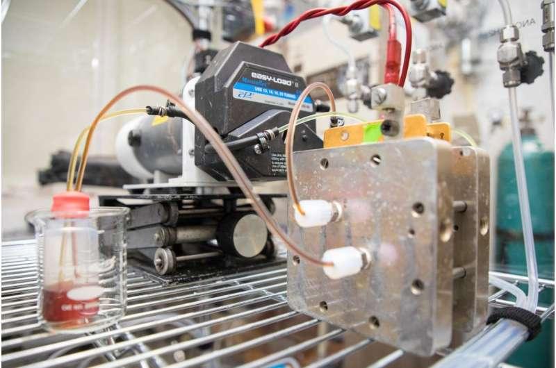Organic Mega Flow Battery transcends lifetime, voltage thresholds