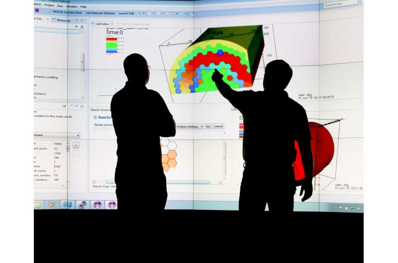 ORNL-developed technology streamlines computational science projects