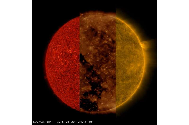 Our sun—three different wavelengths