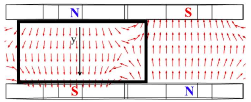 Physicists studied the influence of magnetic field on thin film structures