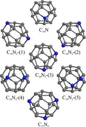 Physicists unravel mystery of stable fullerenes
