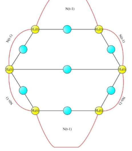 Physicists with green fingers estimate tree spanning rate in random networks