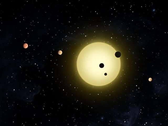 Planets around other stars are like peas in a pod