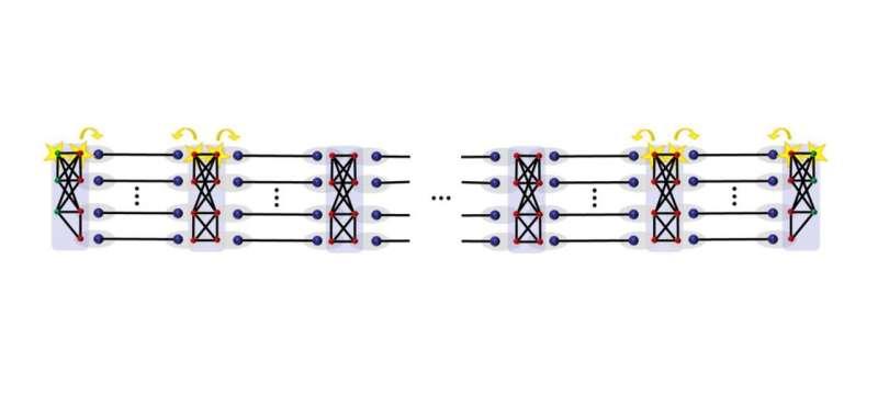 quantum repeater