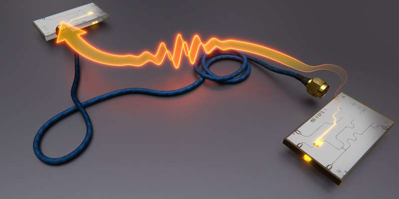 Quantum transfer at the push of a button