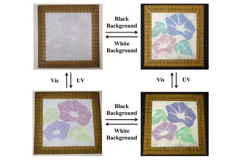 Recreating the chameleon: material mimics color changes of living organisms