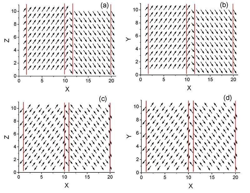 Research on bismuth ferrite could lead to new types of electrical devices
