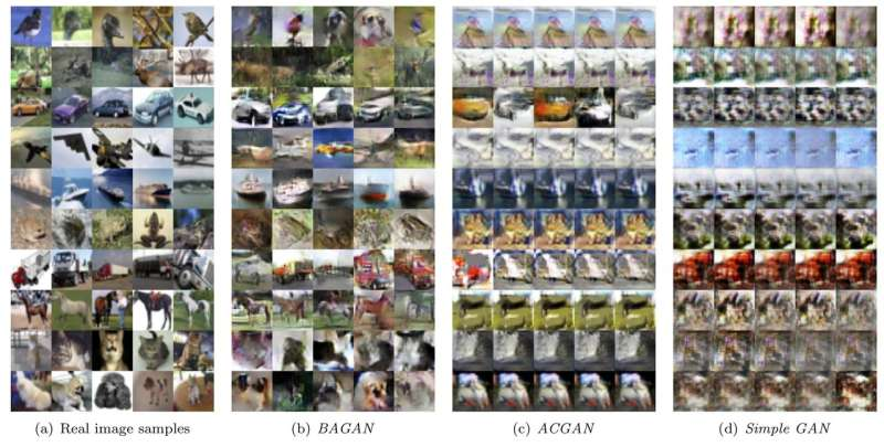 Restoring balance in machine learning datasets