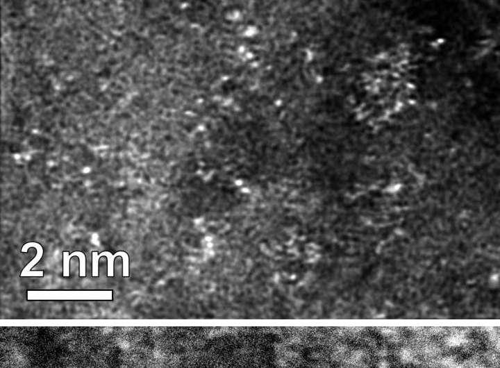 Rice U. sleuths find metal in 'metal-free' catalysts