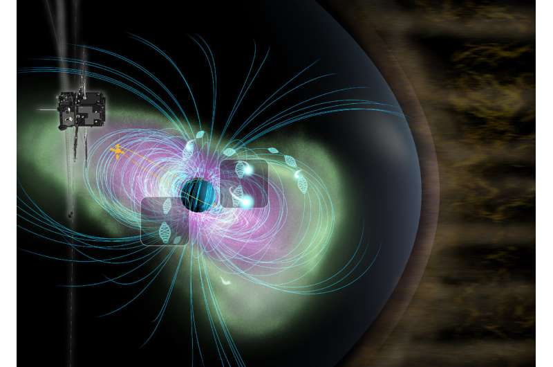 Satellite measurements of the Earth's magnetosphere promise better space weather forecasts