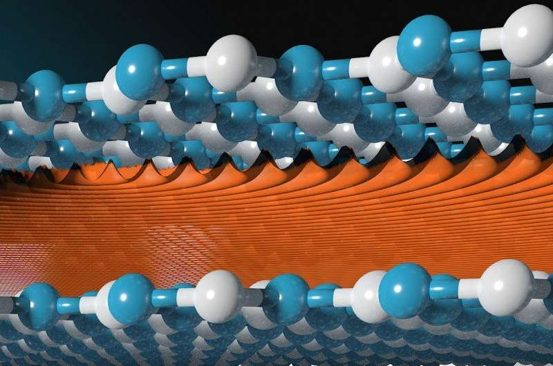 Smallest ever sieve separates atoms