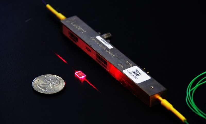 Small modulator for big data