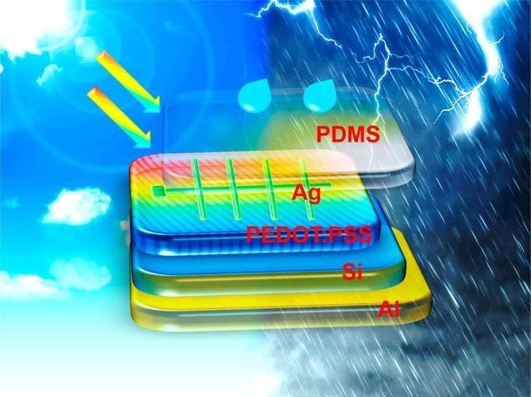 solar cell nanogenerator