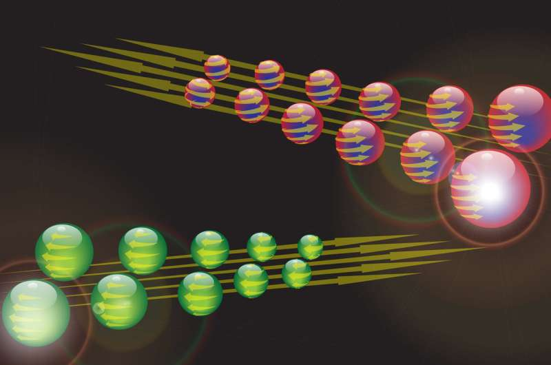 Some superconductors can also carry currents of 'spin'