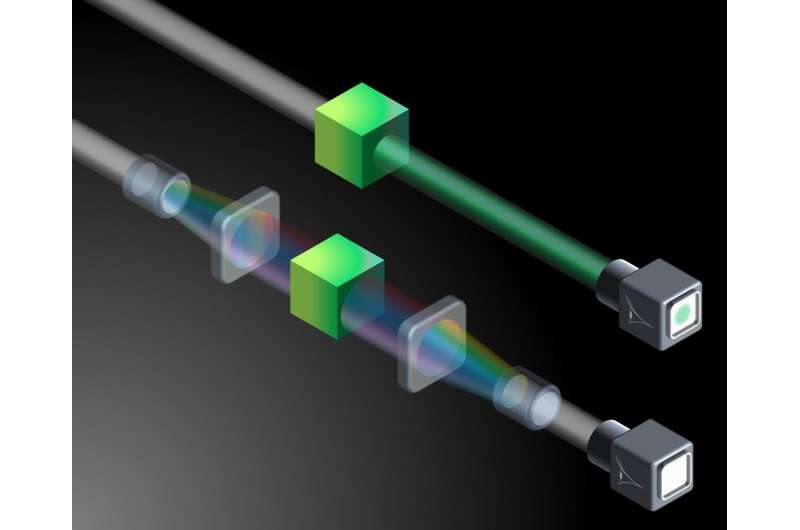 Spectral cloaking could make objects invisible under realistic conditions
