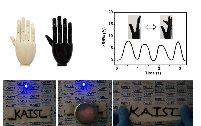 Spray coated tactile sensor on a 3D surface for robotic skin