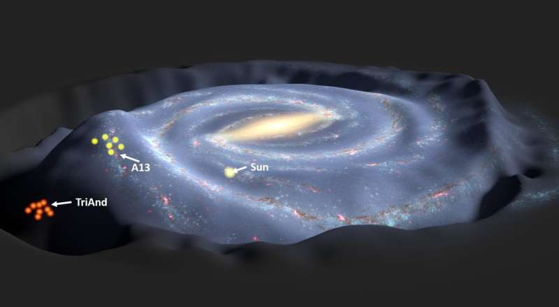 Stars around the Milky Way: Cosmic space invaders or victims of galactic eviction?