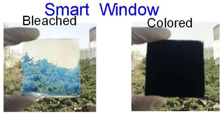 sterile smart window