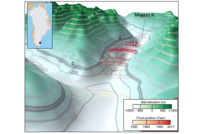 Study helps explain Greenland glaciers' varied vulnerability to melting