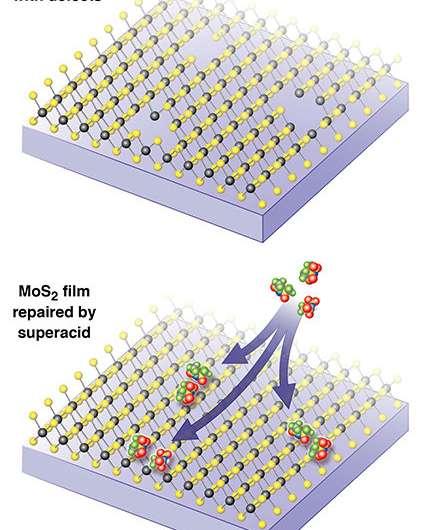 Superacids are good medicine for super thin semiconductors