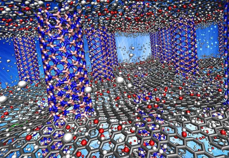 'Sweet spot' in sweet material for hydrogen storage