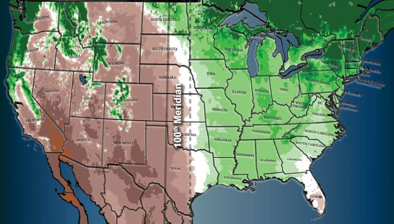 The 100th meridian, where the Great Plains begin, may be shifting