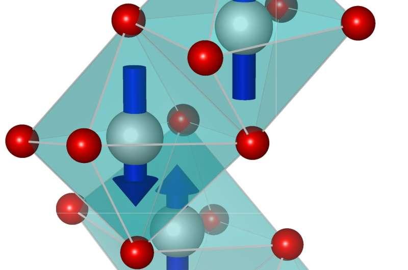 The apparent inner calm of quantum materials