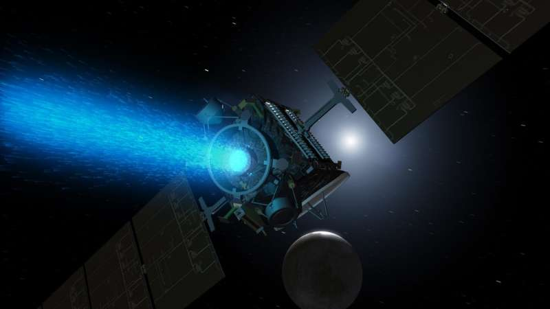 The coincidence between two overachieving NASA missions