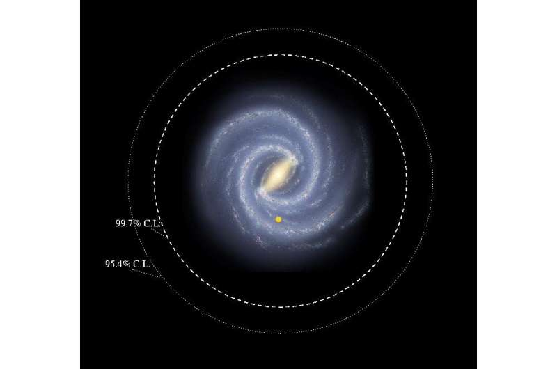 The disc of the Milky Way is bigger than we thought