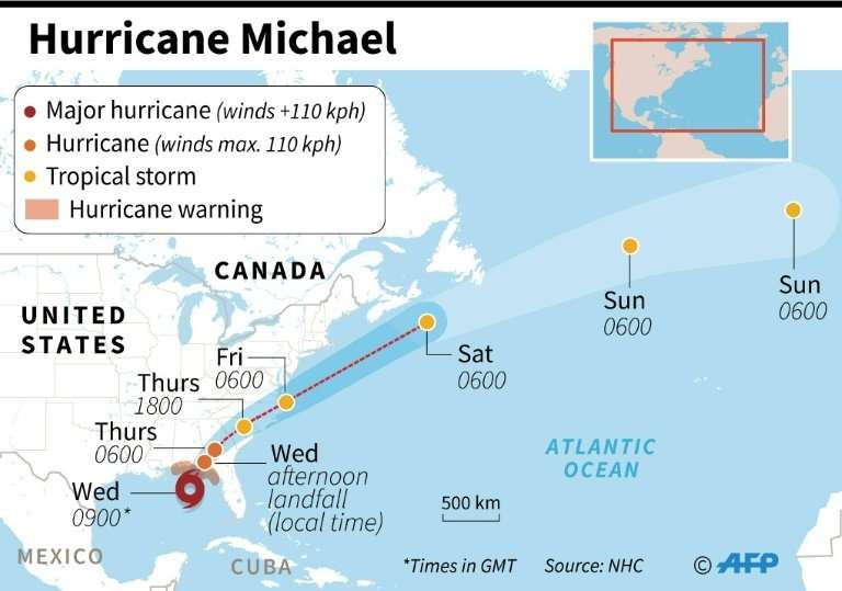 The forecast trajectory of Hurricane Michael