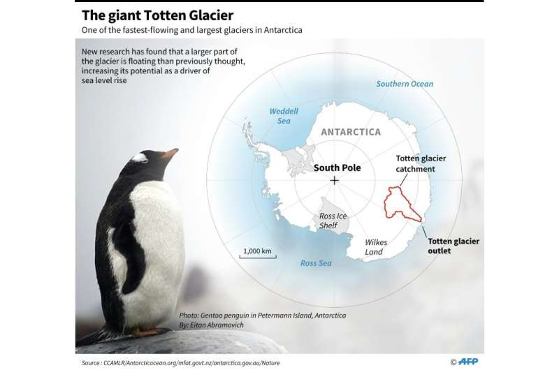 The giant Totten Glacier
