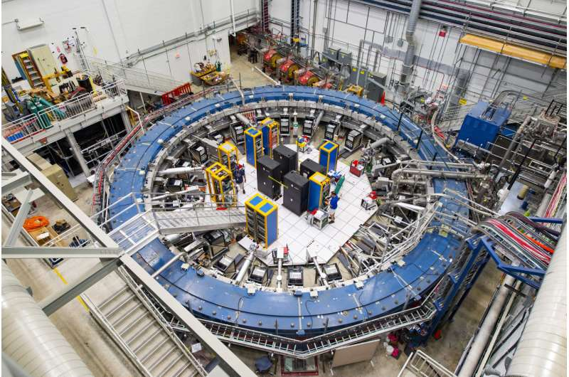 Theorists publish highest-precision prediction of muon magnetic anomaly
