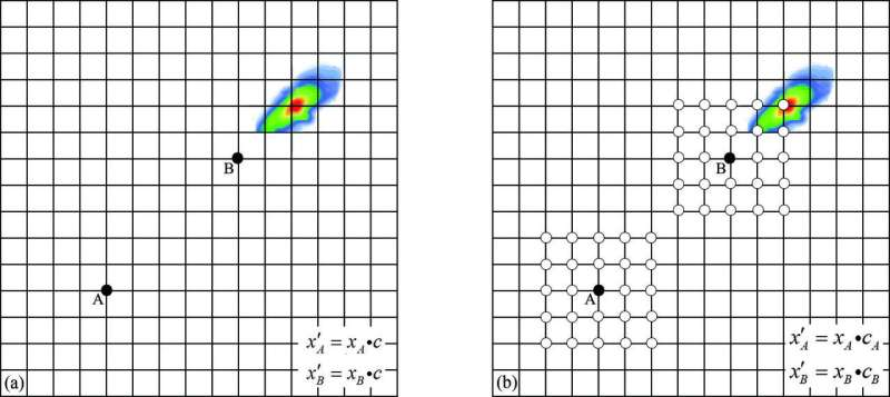 Theory of non-orthogonalization and spatial localization for convection-allowing ensemble forecast