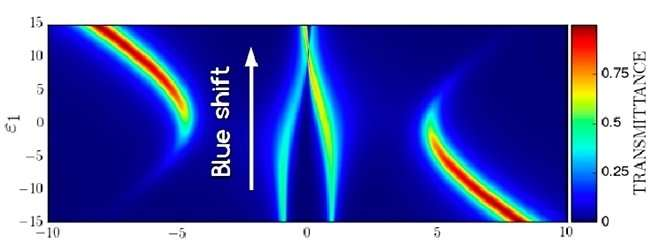 Thermoelectric nanodevice based on Majorana fermions is proposed