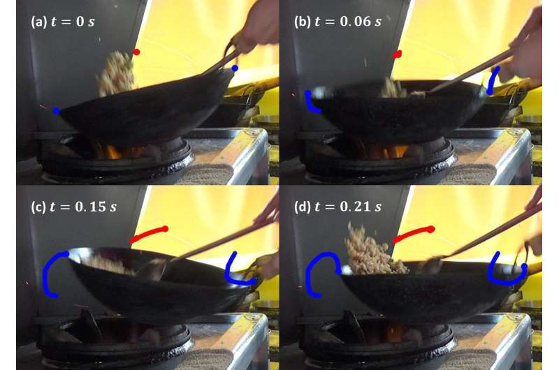 The subtle science of wok tossing