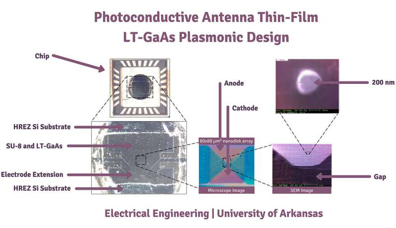 Tiny antennas show promise in defense sector